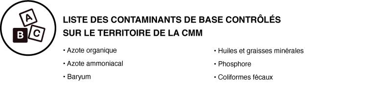Liste des contaminants de base contrôlés sur le territoire de la CMM